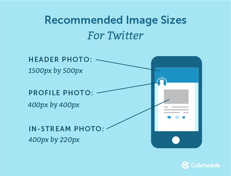 Recommended Image Sizes for Twitter