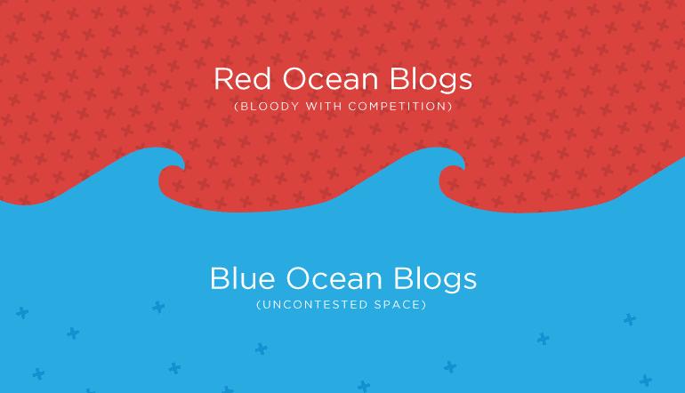 Red Ocean vs Blue Ocean Blogs
