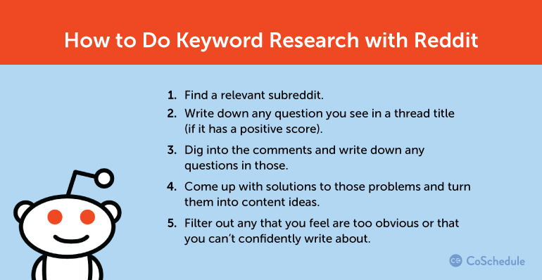 How to do Keyword Research with Reddit