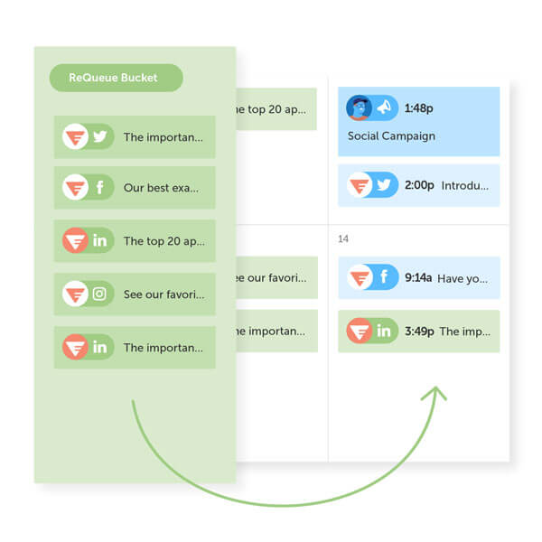 Automate Your Top-Performing Messages With ReQueue