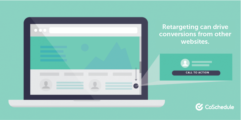 Retargeting can drive conversions from other websites.