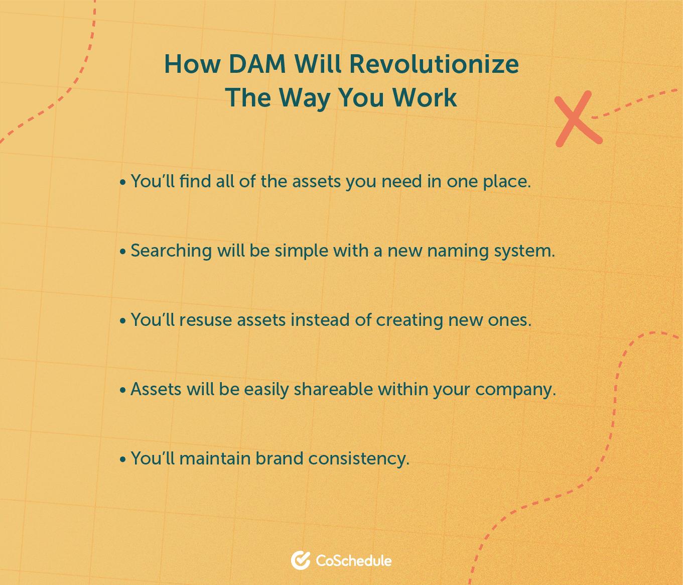 How DAM will revolutionize the way you work