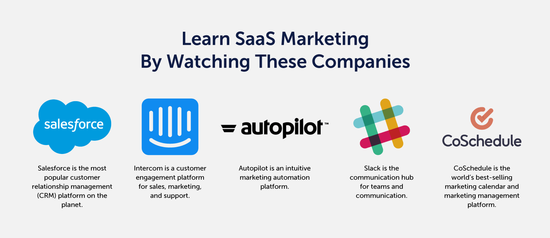 Examples of SaaS Companies