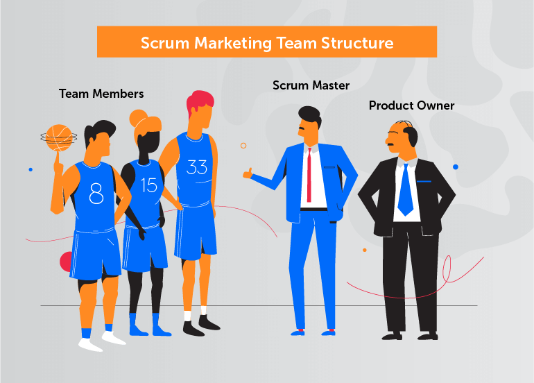 Scrum Marketing Team Structure