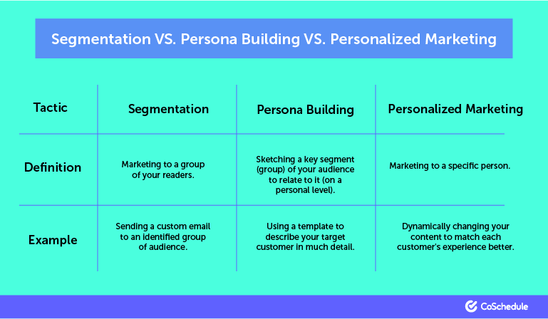 What's the difference between segmentation and persona building