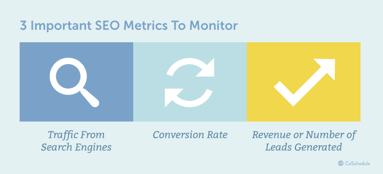 3 Important SEO Metrics to Monitor