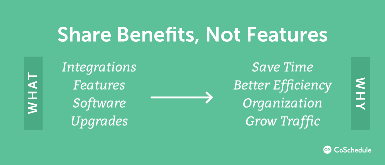 Share Benefits, Not Features