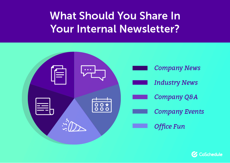 What should you share in an internal newsletter?