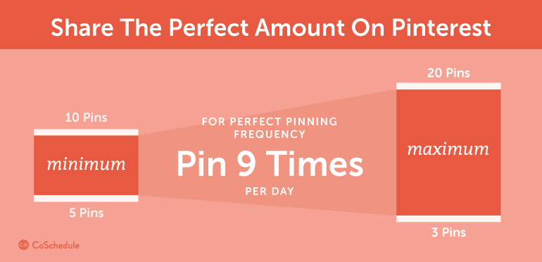 Share The Perfect Amount On Pinterest