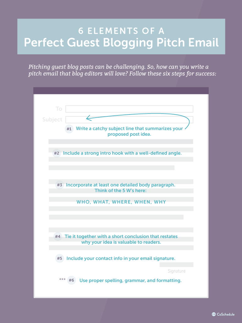 6 Elements Of A Perfect Guest Blogging Pitch Email