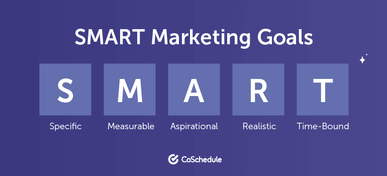 How to set smart marketing goals