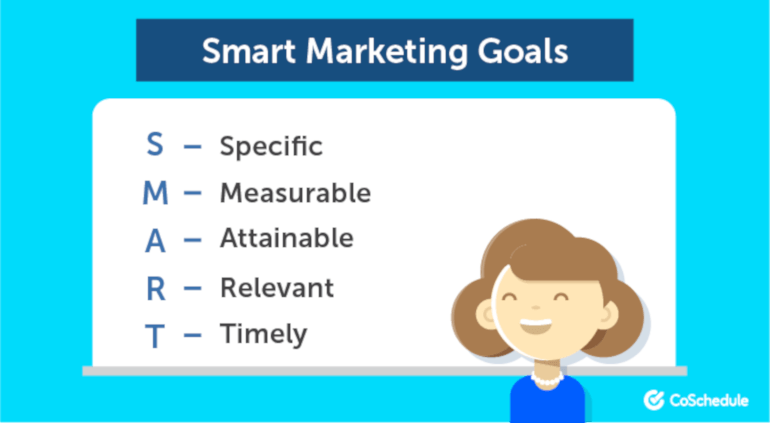 Smart Marketing Objectives