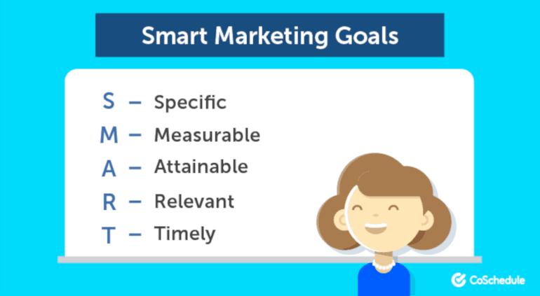 Smart Marketing Objectives