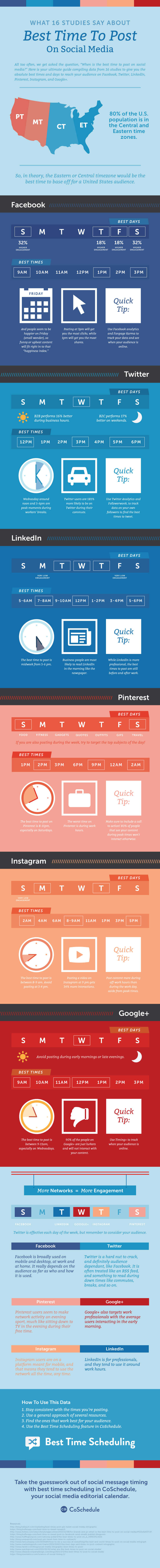 All the best times to post to social media, by network