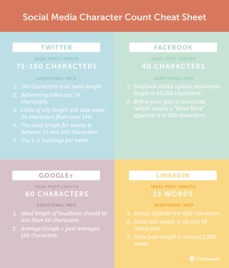 Best character counts on social media