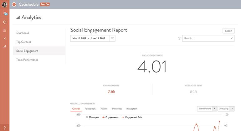 Social Engagement Report