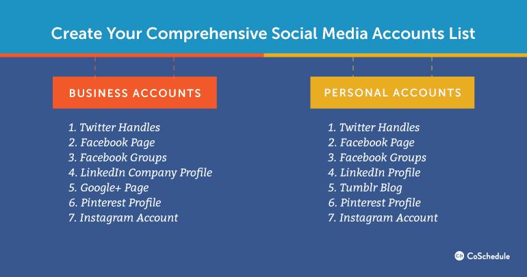 Create Your Comprehensive Social Media Accounts List