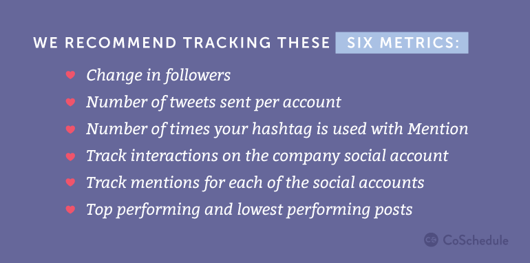 We recommend tracking these six metrics
