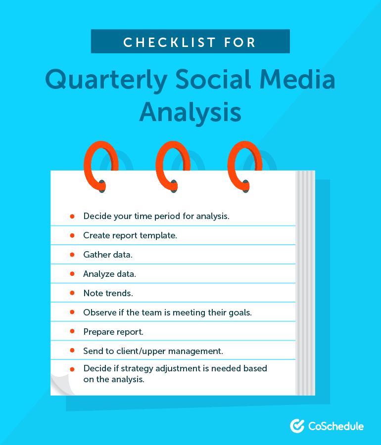 Checklist for Quarterly Social Media Analysis