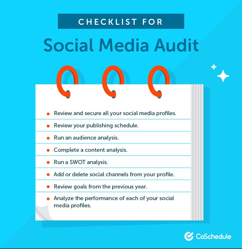 Checklist for a Social Media Audit