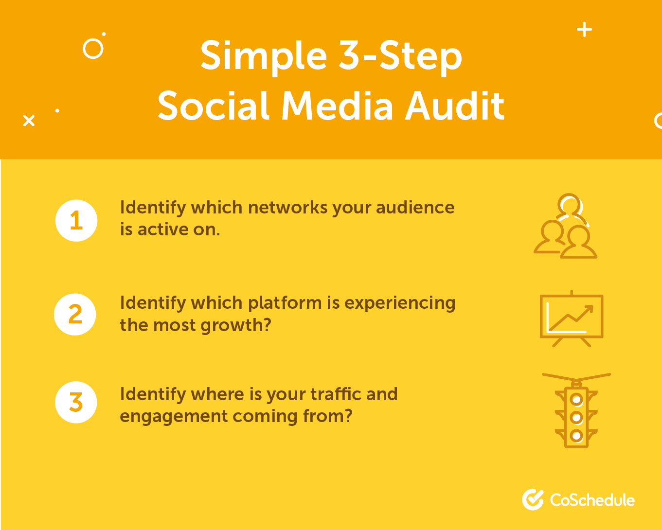 Simple 3-Step Social Media Audit