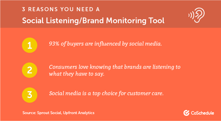 3 Reasons Why Marketers Need Social Listening and Brand Monitoring Tools