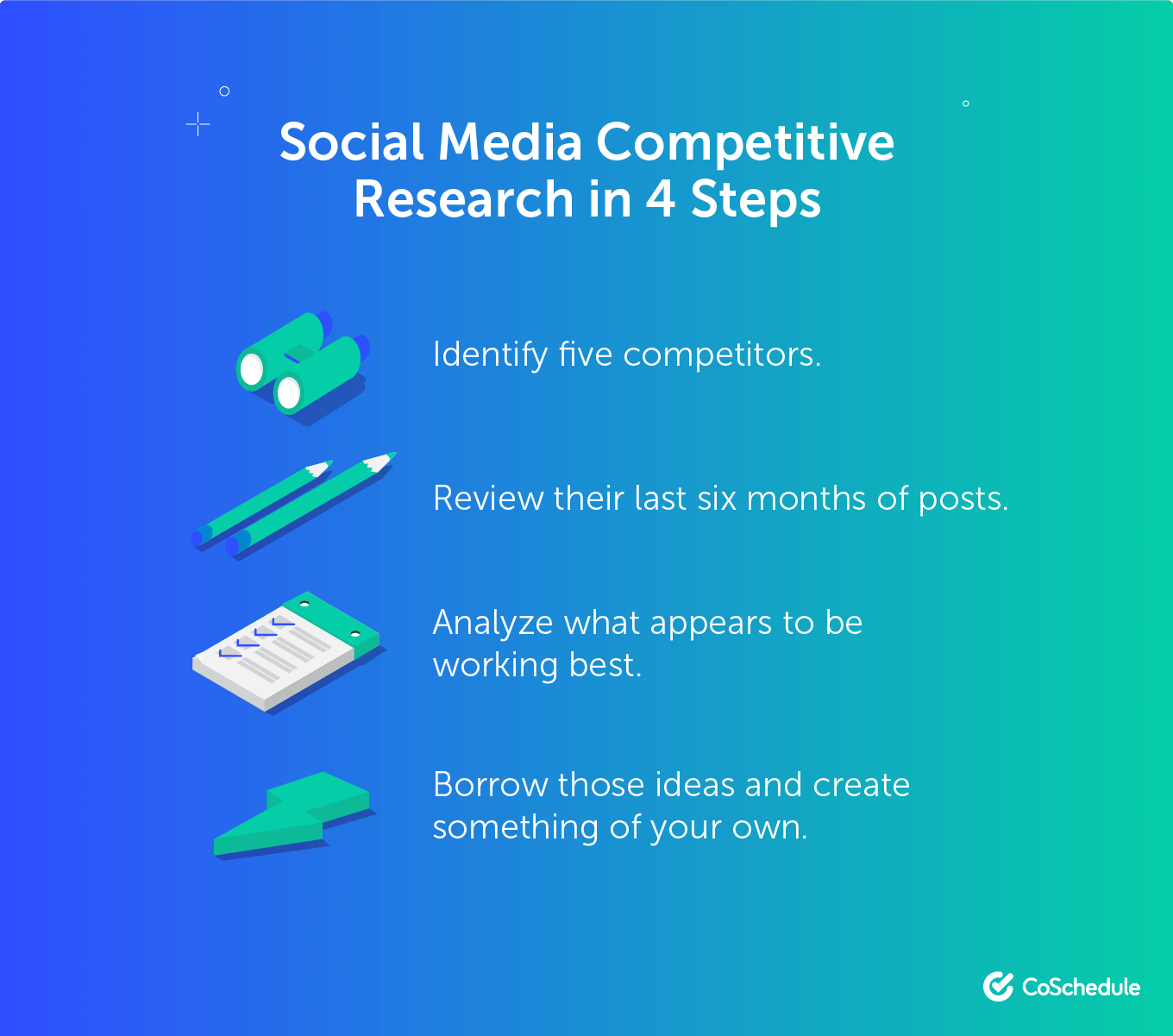 Social Media Competitive Research in 4 Steps