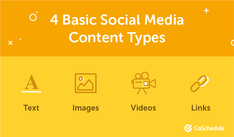 the 4 social media content types