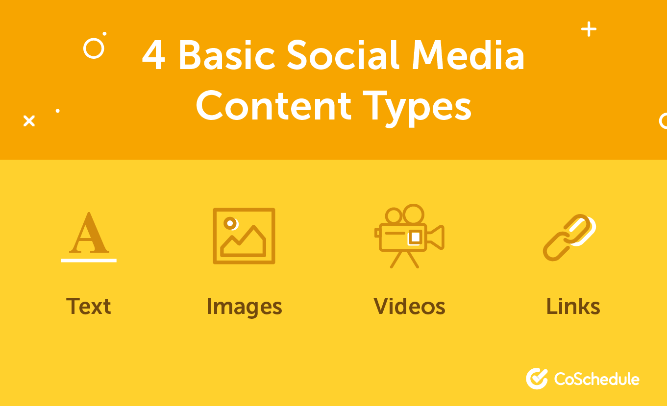 4 Basic Types of Social Media Content