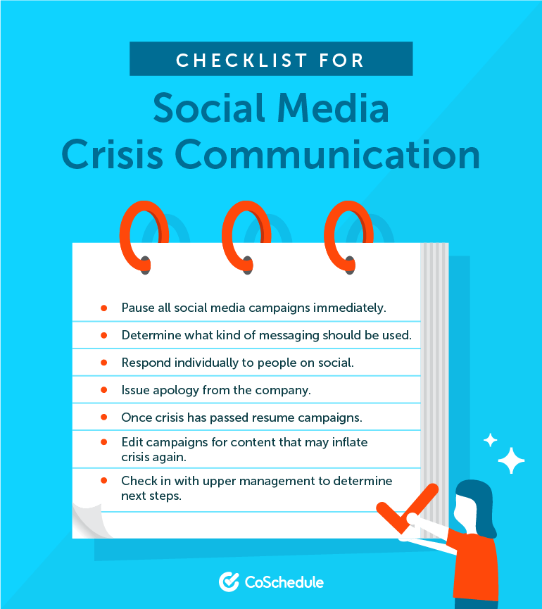 Checklist for Social Media Crisis Communication