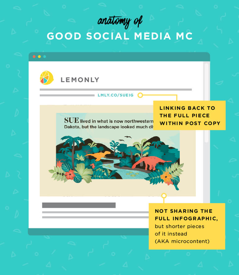Anatomy of Good Social Media Micro-Content