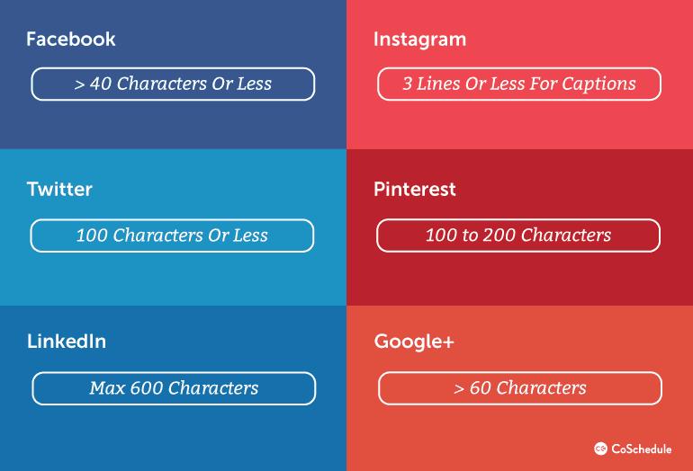 How Long Should Social Media Posts Be?