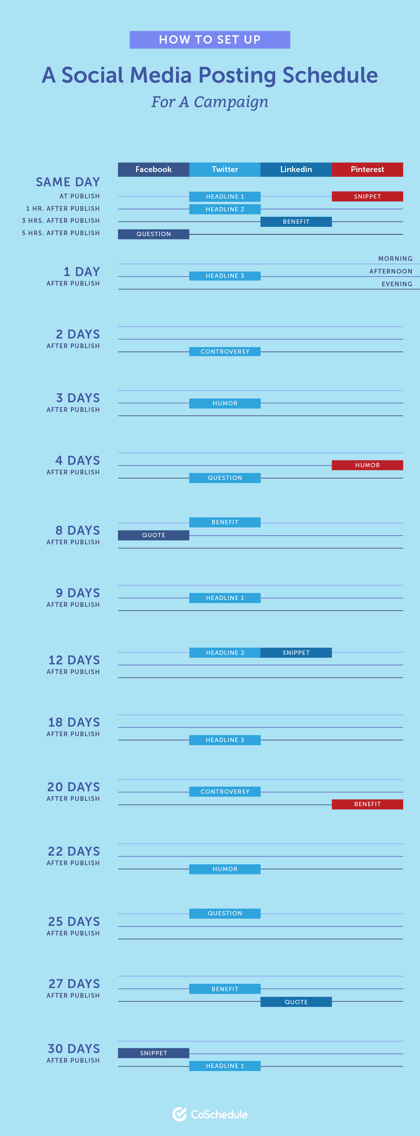 How to Set Up a Basic Social Media Posting Schedule
