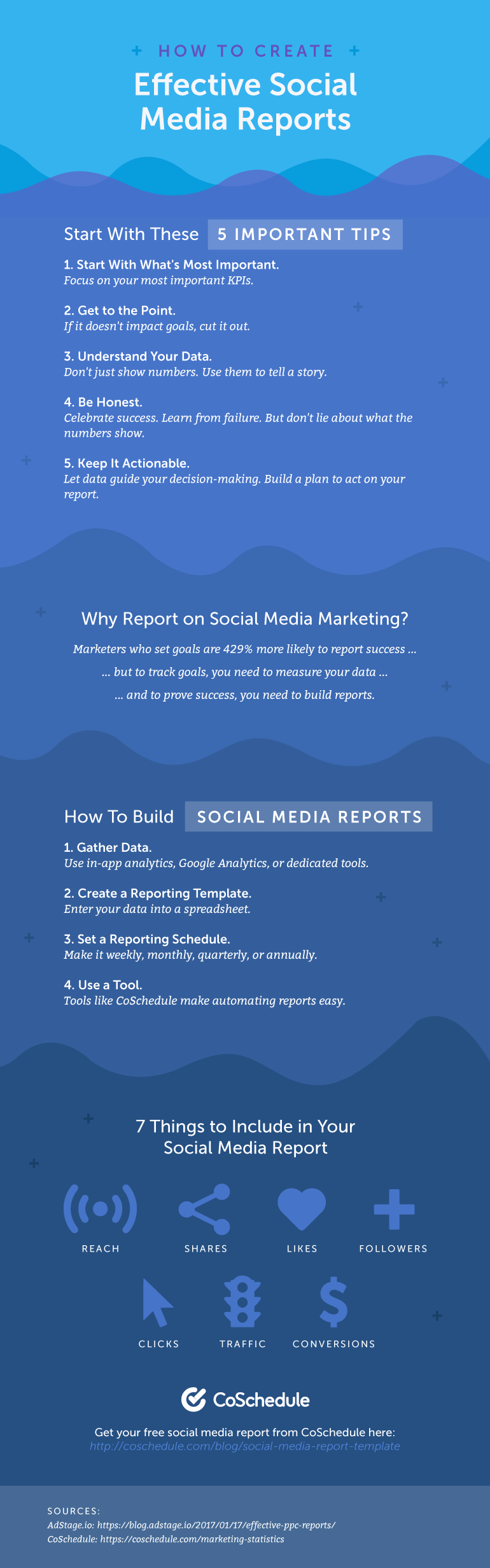 How to Create Effective Social Media Reports
