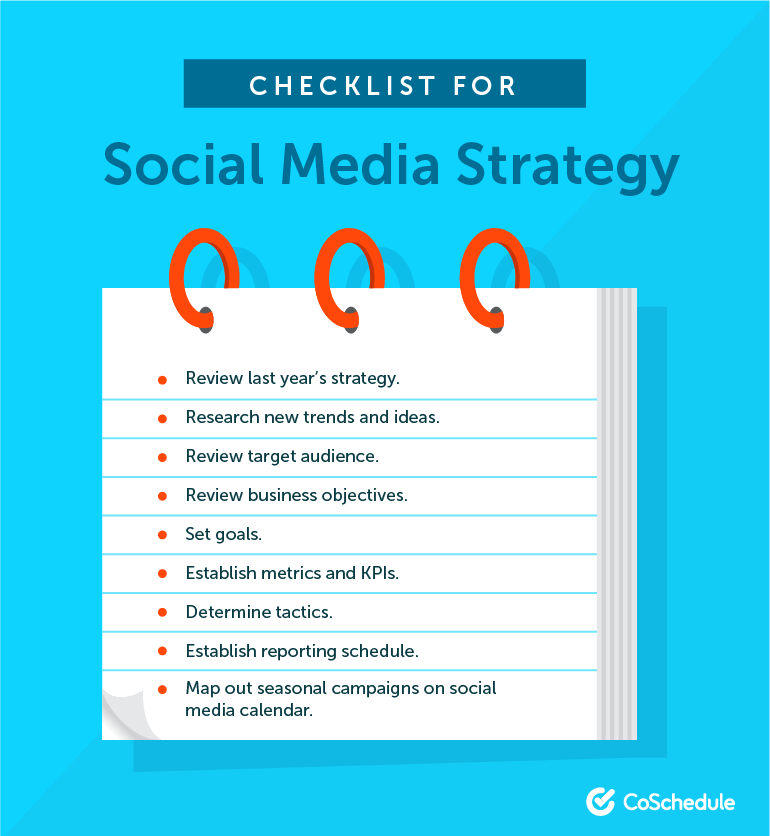 Social Media Strategy Checklist