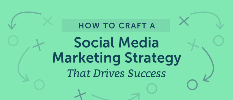 Link to social strategy template