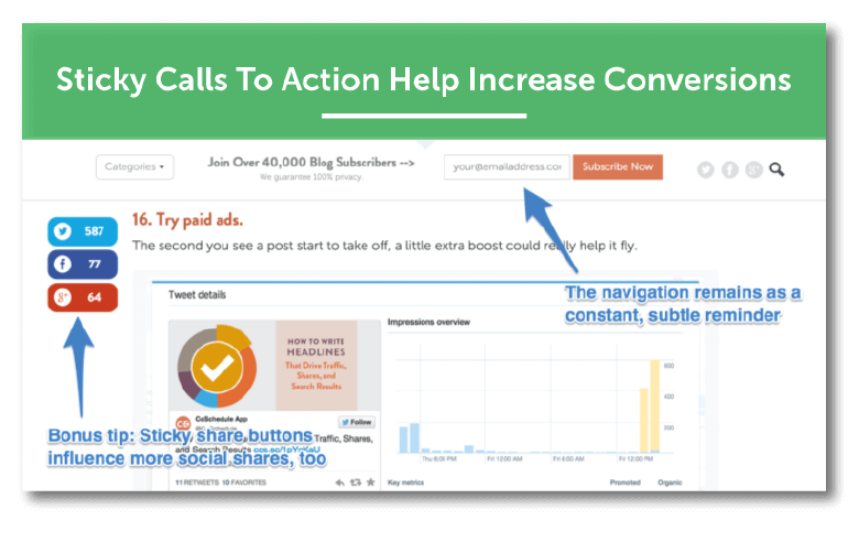 Sticky CTAs help increase conversions.