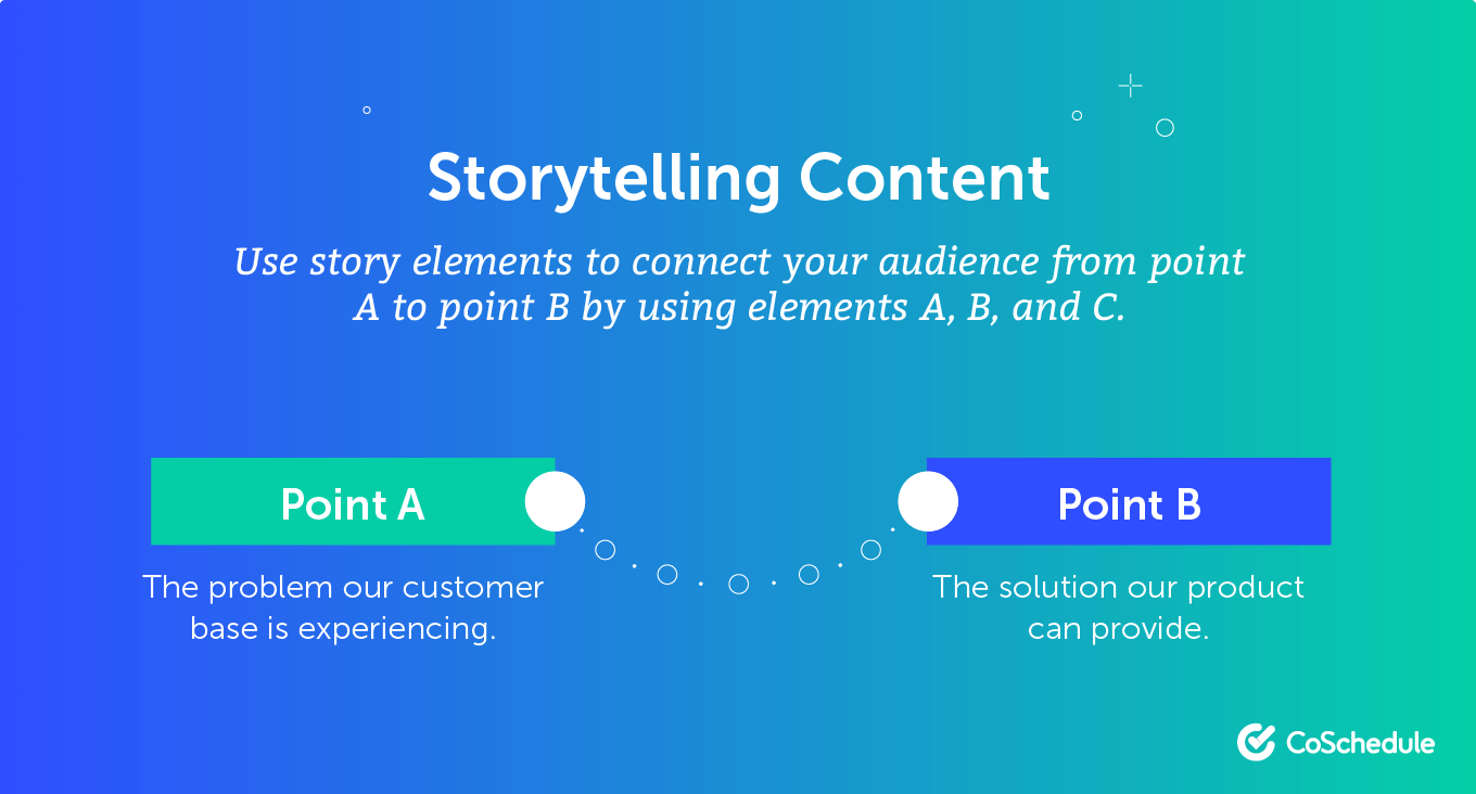 How to Use Storytelling Content
