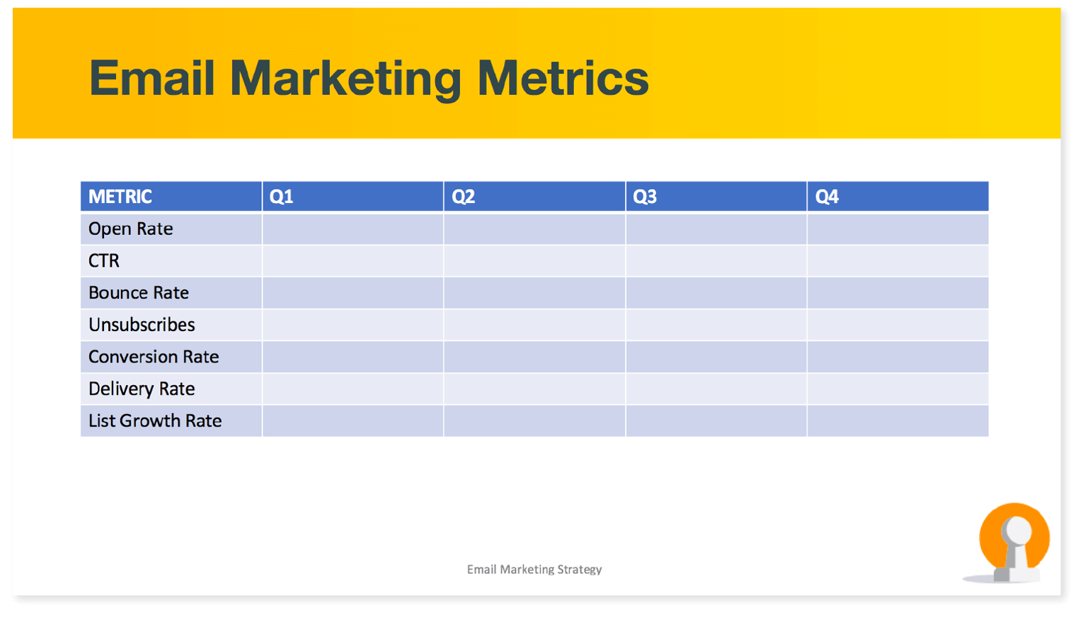 Adding metrics to the strategy template
