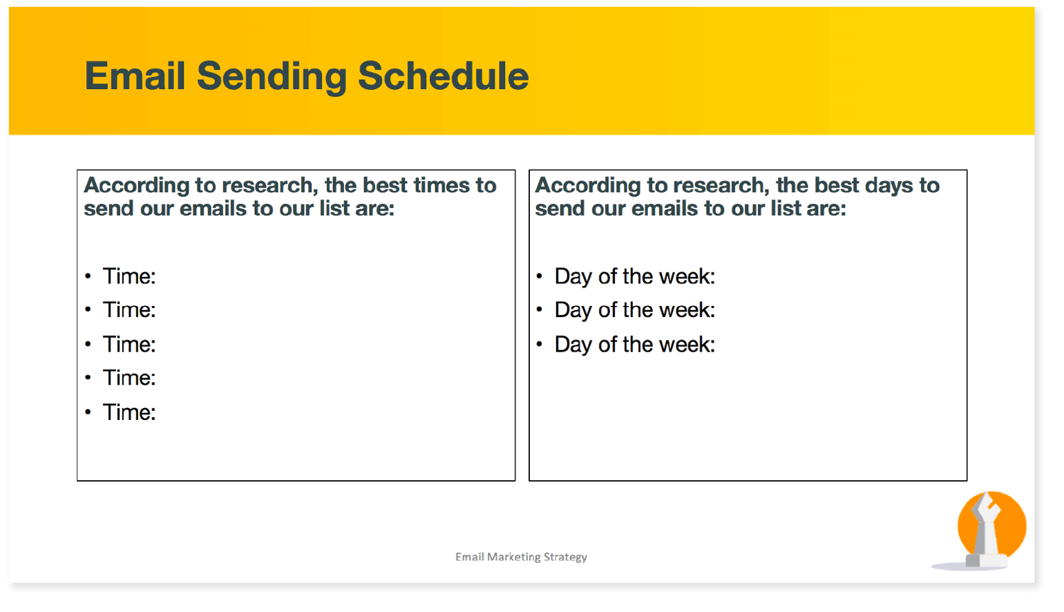 Adding a schedule to the strategy template