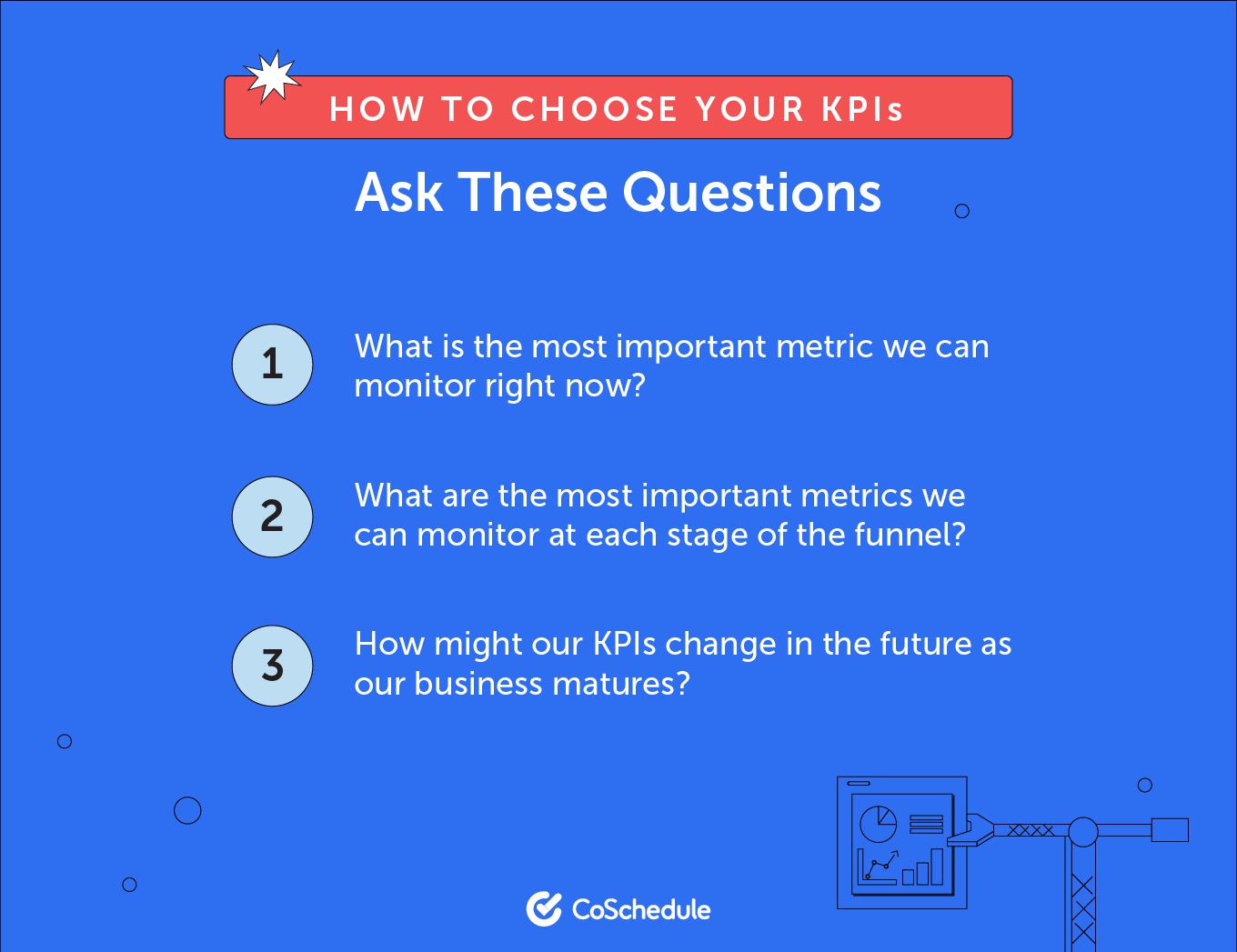 Questions to ask when you are choosing your KPIs
