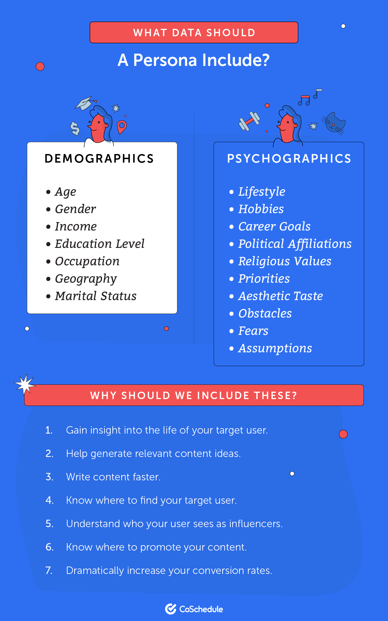 A list about the data your persona should include