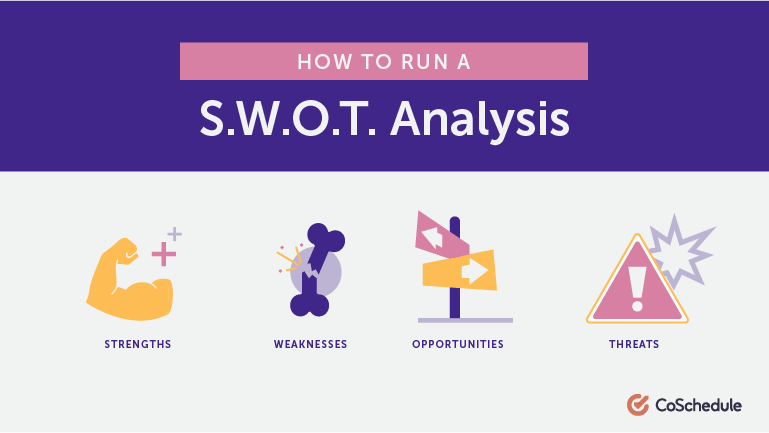 How to Run a SWOT Analysis