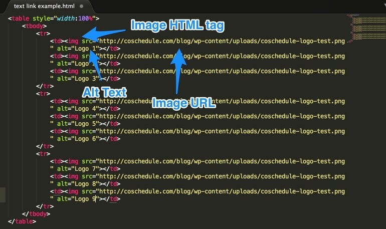 HTML table with images