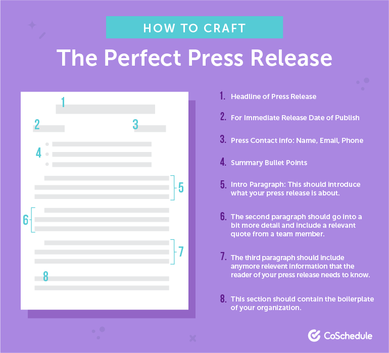 How to Craft the Perfect Press Release