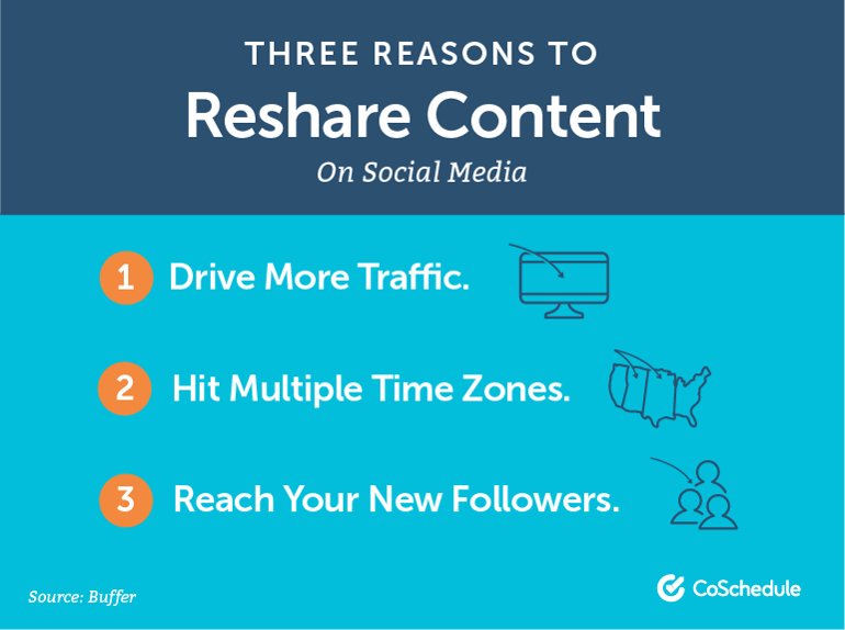 Three Reasons to Reshare Content On Social Media