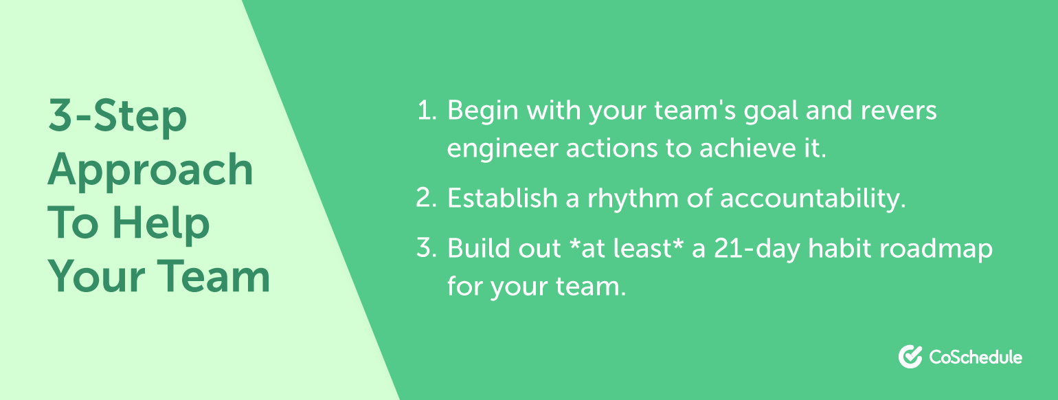 3-Step Approach to Help Your Team
