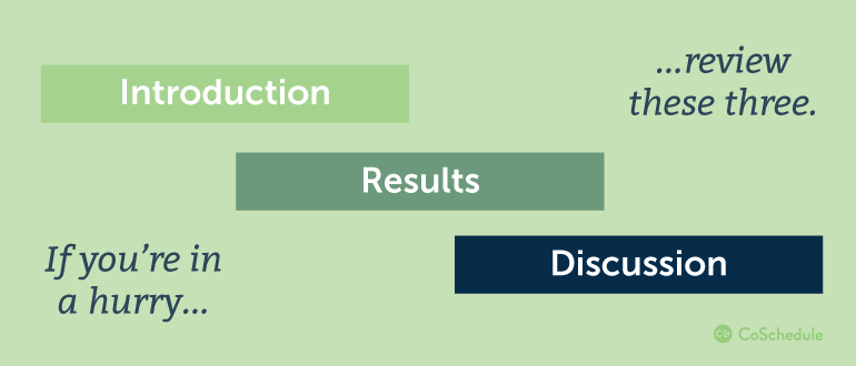 Three Step Research Review Process