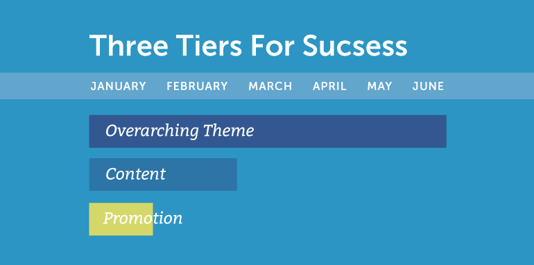 Three Tiers for Success illustration
