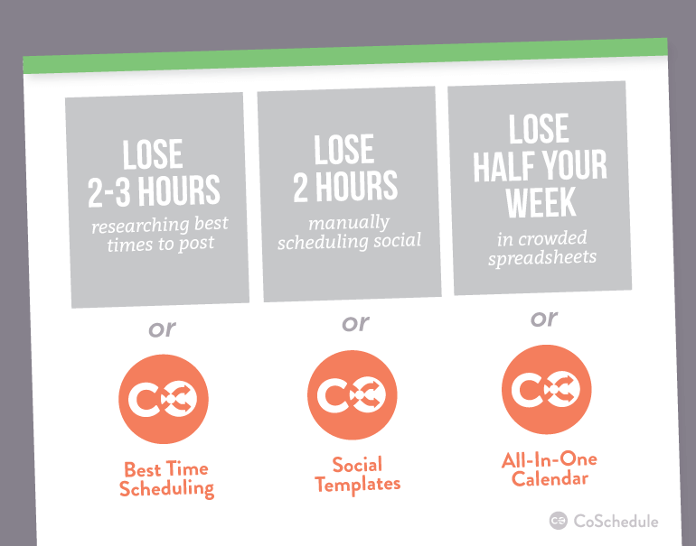 How much time could three CoSchedule features save you?